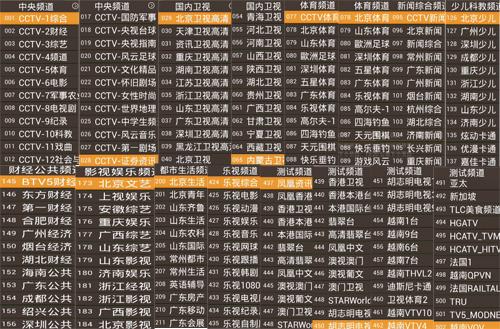春源丽影588BS直播频道概列表
